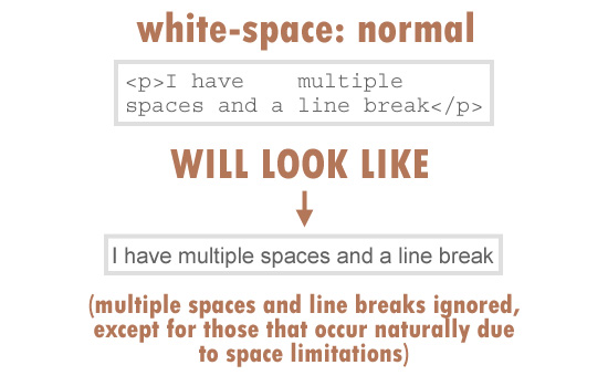 white-space: normal