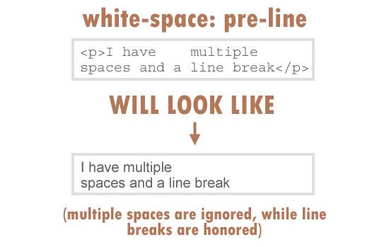 white-space: pre-line