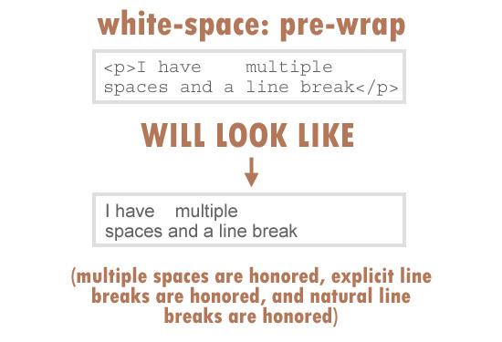 white-space: pre-wrap